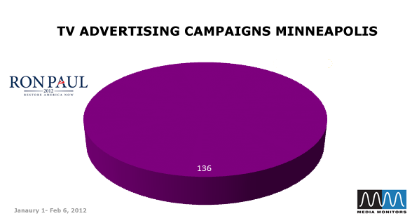 TV Advertising Campaigns Minneapolis